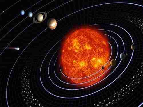 NASA- Sistema solar
